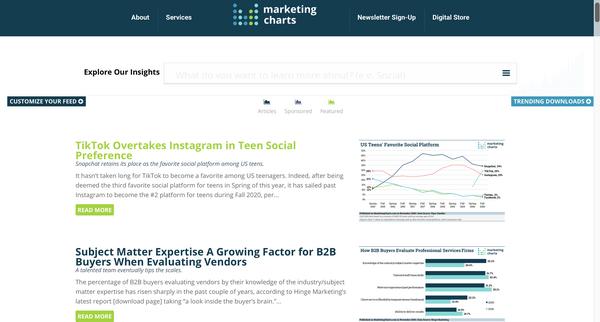Marketing Charts — на языке цифр