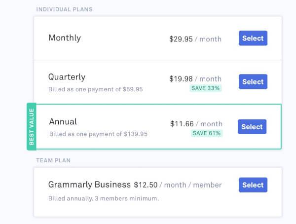Стоимость Grammarly